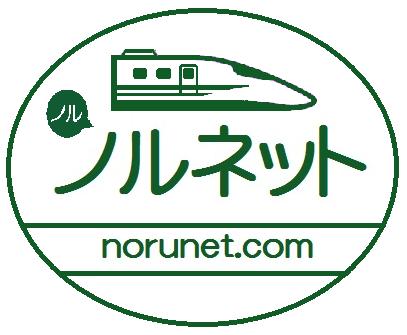 ノルネット